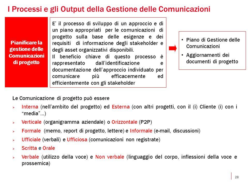 Pianificare la gestione delle Comunicazioni di progetto