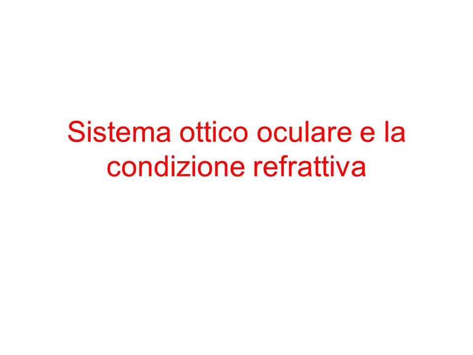 Sistema ottico oculare e la condizione refrattiva