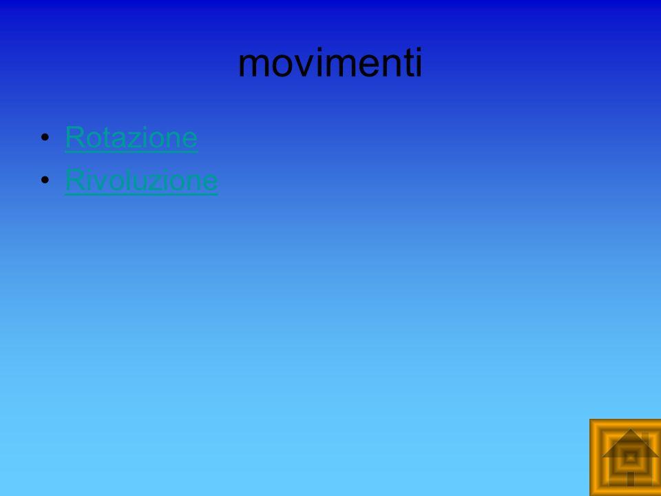 movimenti Rotazione Rivoluzione