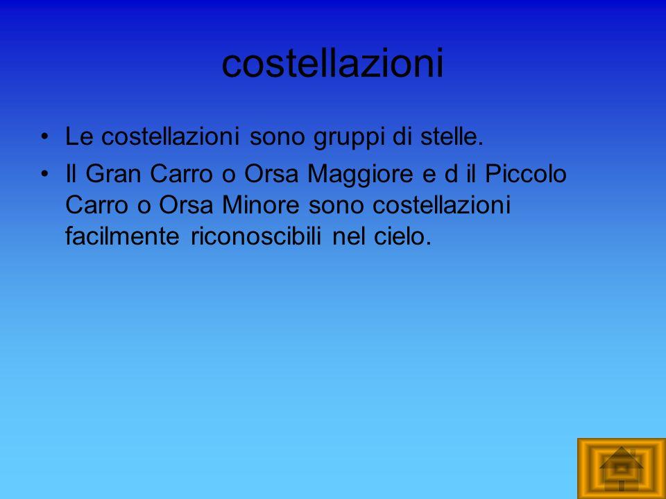 costellazioni Le costellazioni sono gruppi di stelle.