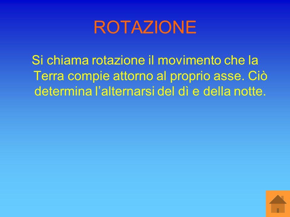 ROTAZIONE Si chiama rotazione il movimento che la Terra compie attorno al proprio asse.