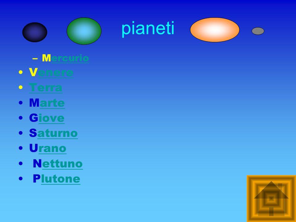 pianeti Venere Terra Marte Giove Saturno Urano Nettuno Plutone