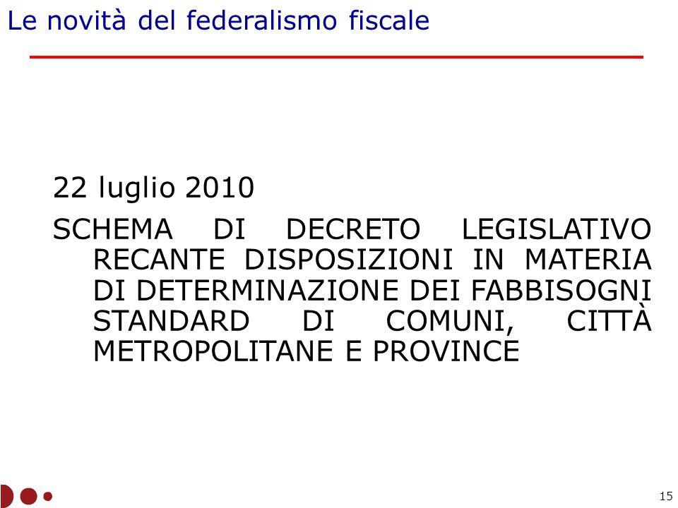 Le novità del federalismo fiscale