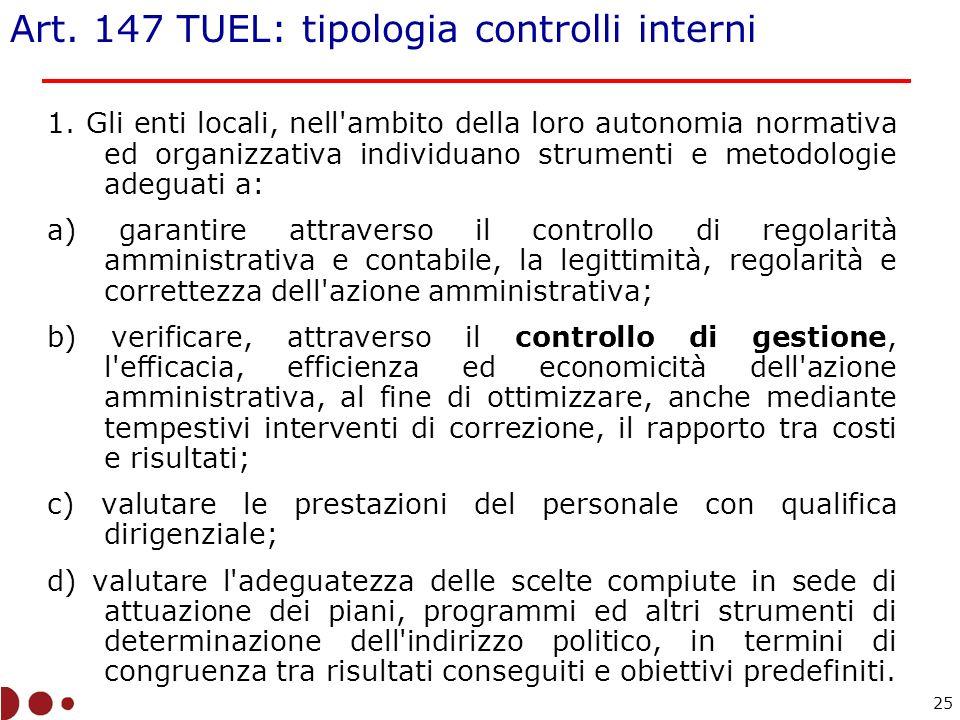 Art. 147 TUEL: tipologia controlli interni