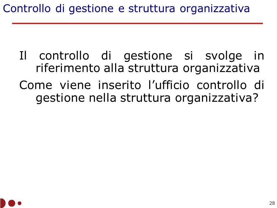 Controllo di gestione e struttura organizzativa