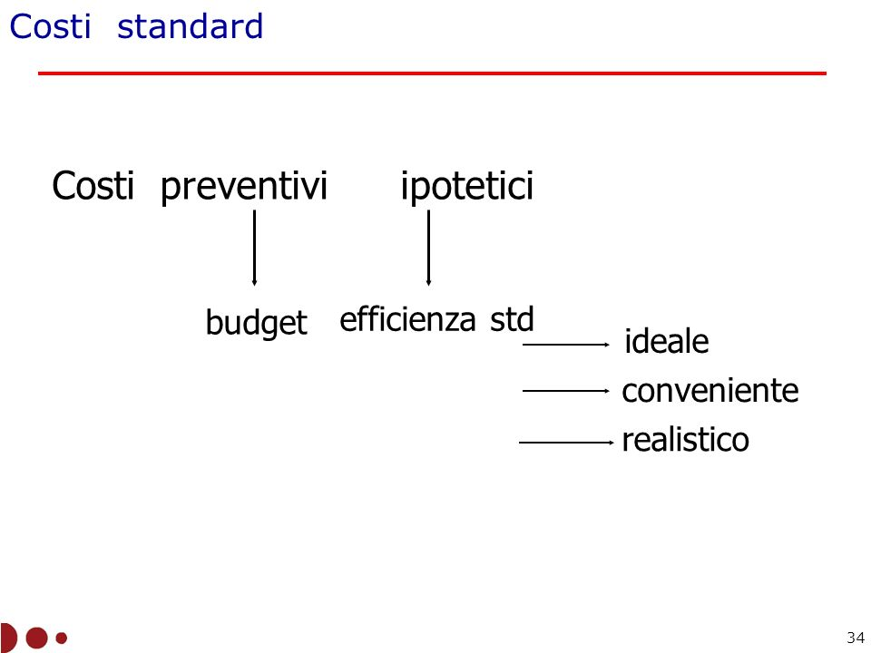 Costi preventivi ipotetici