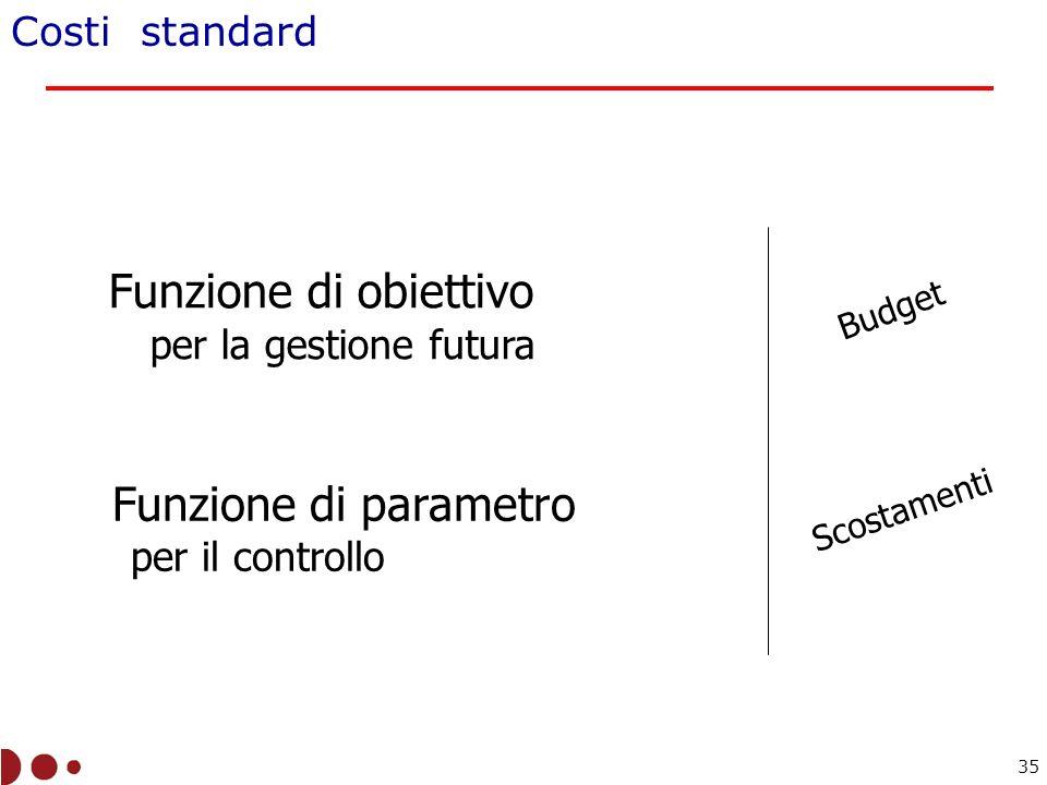 Costi standard Funzione di obiettivo per la gestione futura
