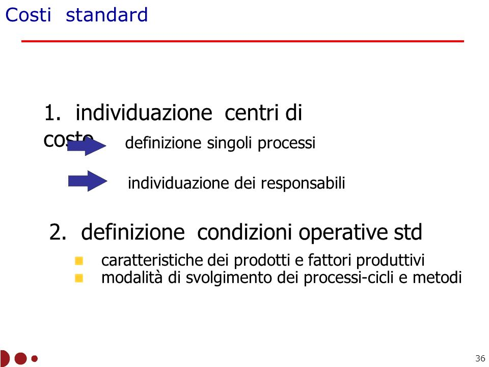 1. individuazione centri di costo