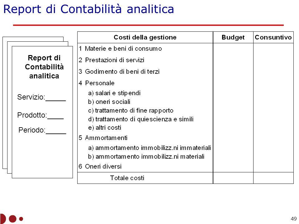 Report di Contabilità analitica