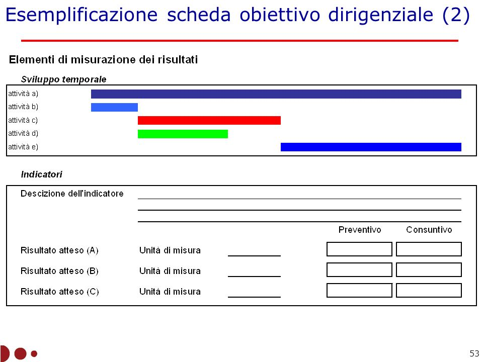 Esemplificazione scheda obiettivo dirigenziale (2)