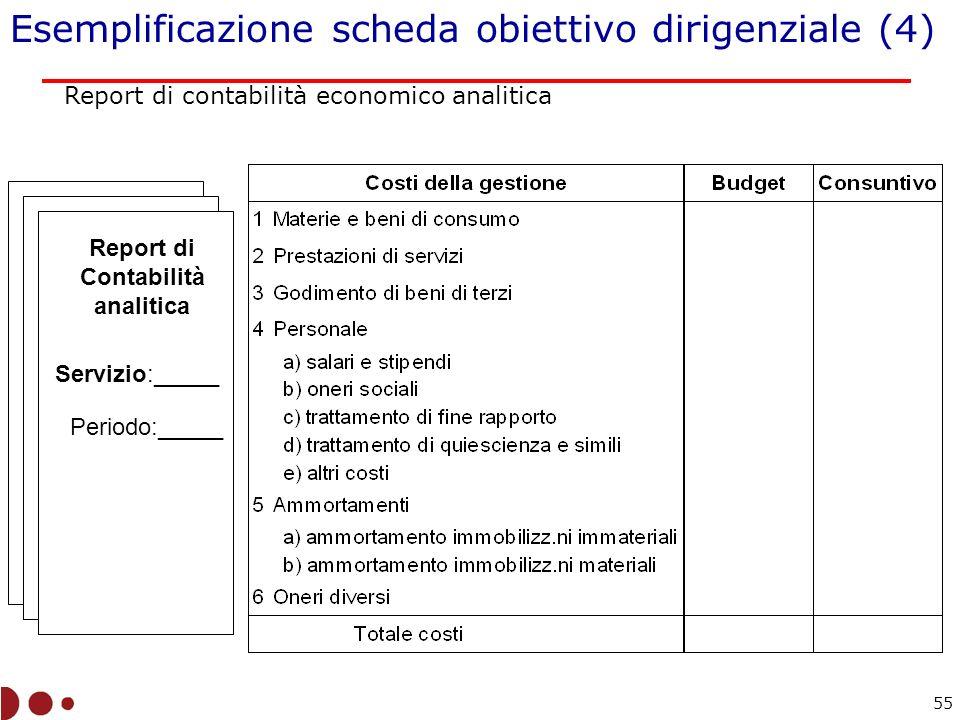 Esemplificazione scheda obiettivo dirigenziale (4)