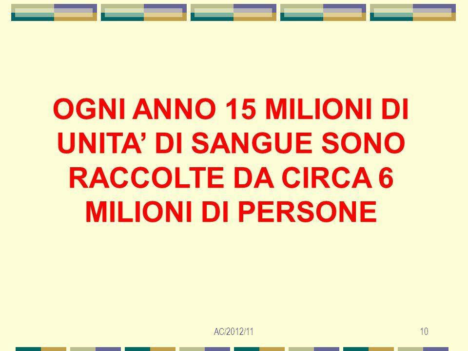 OGNI ANNO 15 MILIONI DI UNITA' DI SANGUE SONO RACCOLTE DA CIRCA 6 MILIONI DI PERSONE