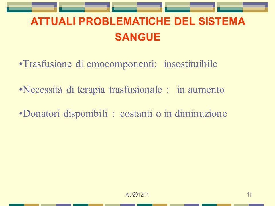 ATTUALI PROBLEMATICHE DEL SISTEMA SANGUE