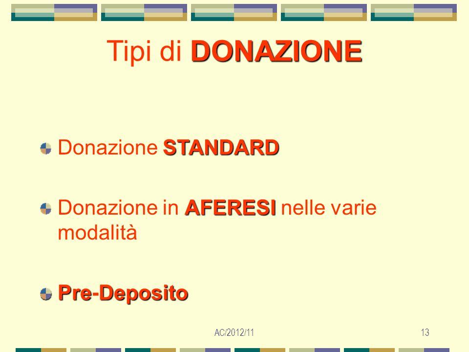 Tipi di DONAZIONE Donazione STANDARD
