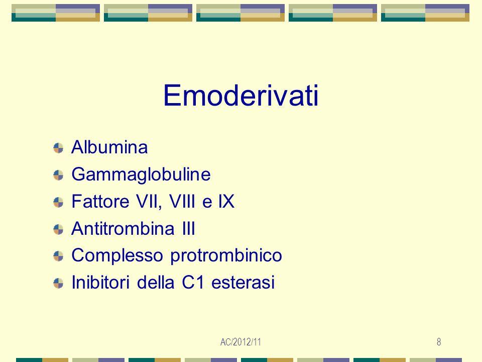 Emoderivati Albumina Gammaglobuline Fattore VII, VIII e IX