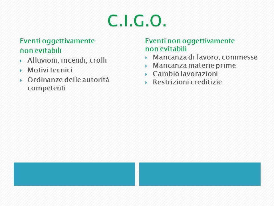 C.I.G.O. Eventi oggettivamente non evitabili