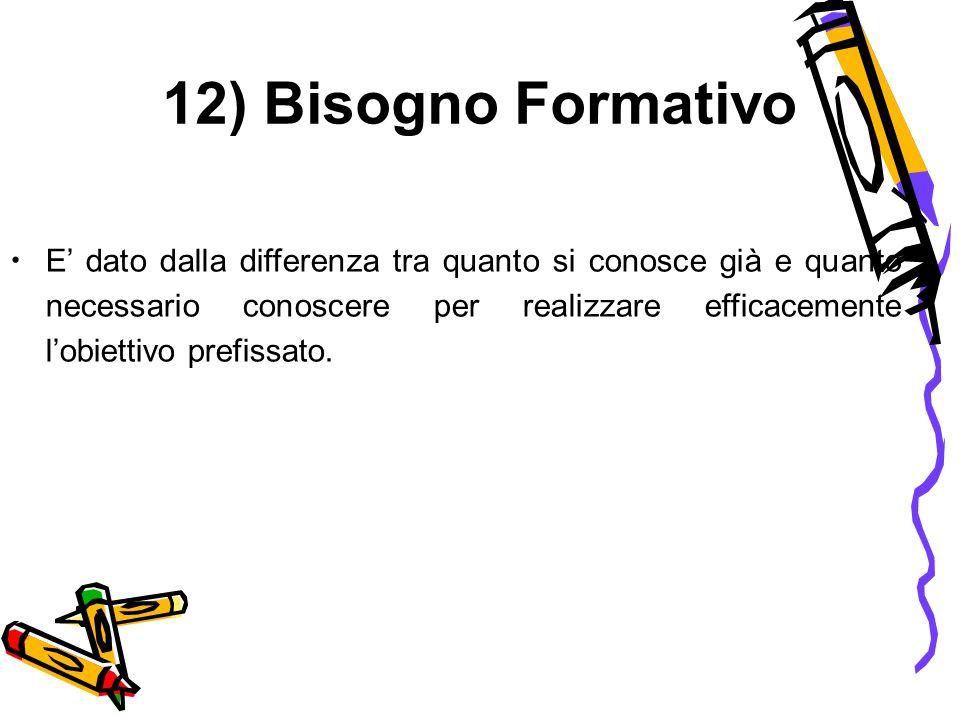 12) Bisogno Formativo