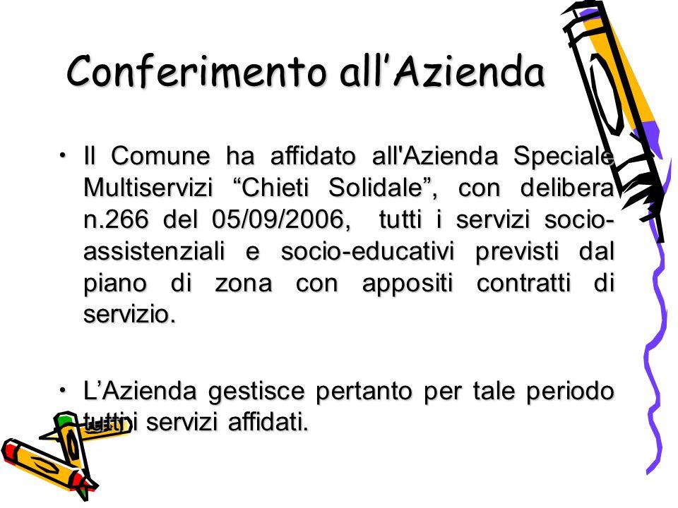 Conferimento all'Azienda