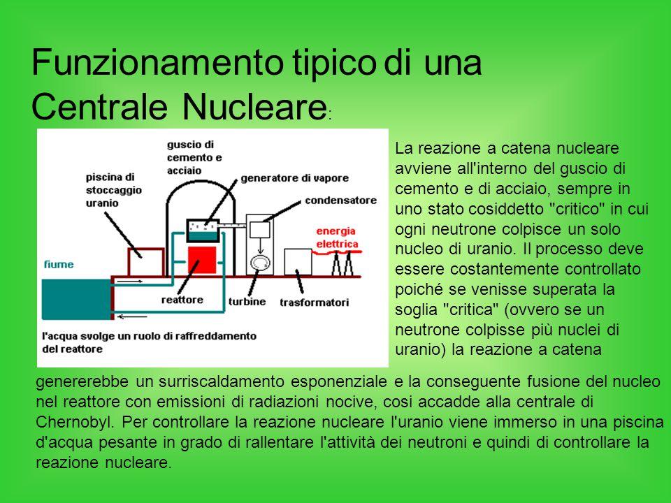 Funzionamento tipico di una Centrale Nucleare:
