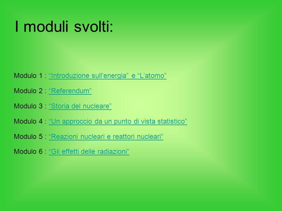 I moduli svolti: Modulo 1 : Introduzione sull'energia e L'atomo