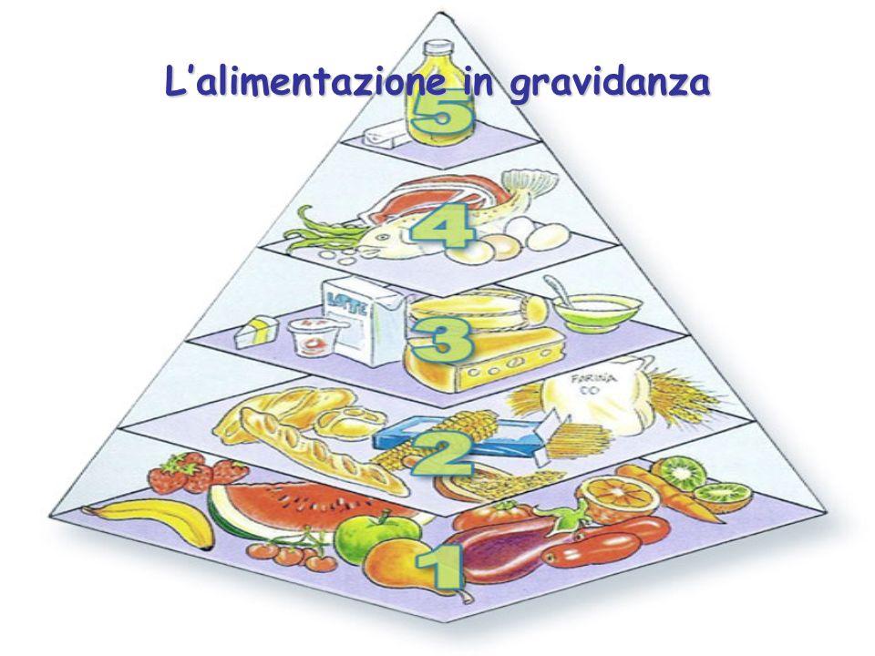 L'alimentazione in gravidanza