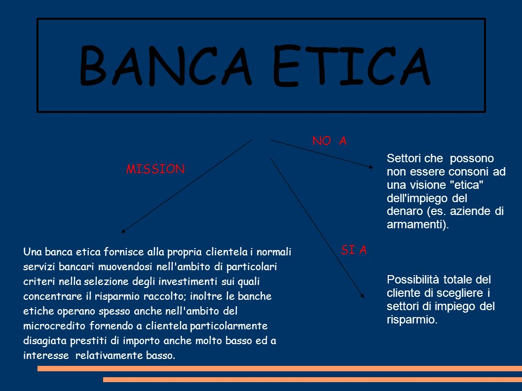 BANCA ETICA NO A. Settori che possono non essere consoni ad una visione etica dell impiego del denaro (es. aziende di armamenti).