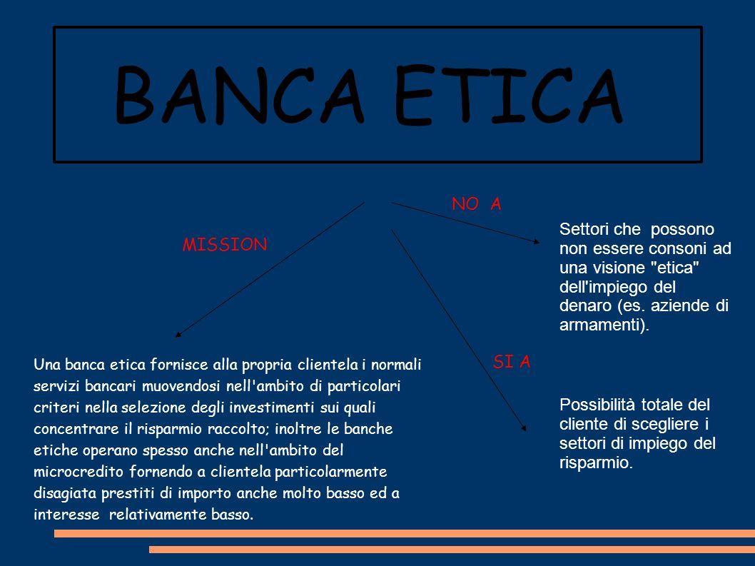 BANCA ETICANO A. Settori che possono non essere consoni ad una visione etica dell impiego del denaro (es. aziende di armamenti).