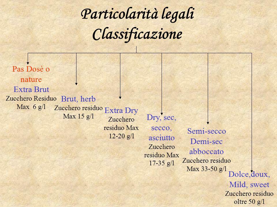 Particolarità legali Classificazione