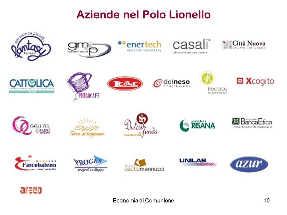Aziende nel Polo Lionello
