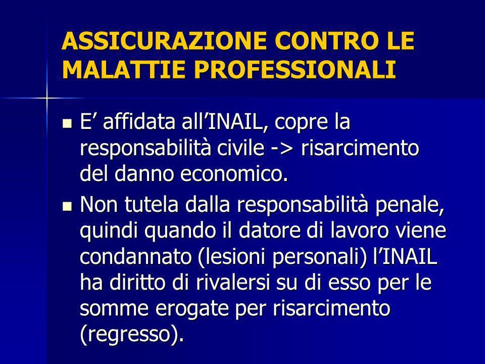 ASSICURAZIONE CONTRO LE MALATTIE PROFESSIONALI