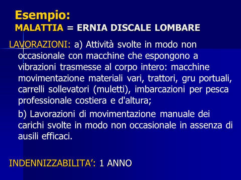 Esempio: MALATTIA = ERNIA DISCALE LOMBARE