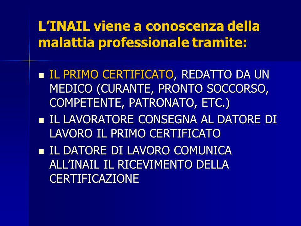 L'INAIL viene a conoscenza della malattia professionale tramite: