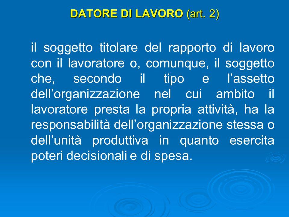 DATORE DI LAVORO (art. 2)