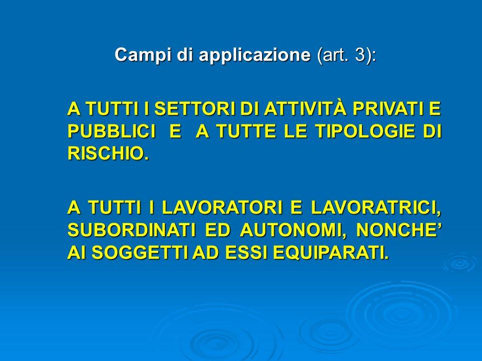 Campi di applicazione (art. 3):