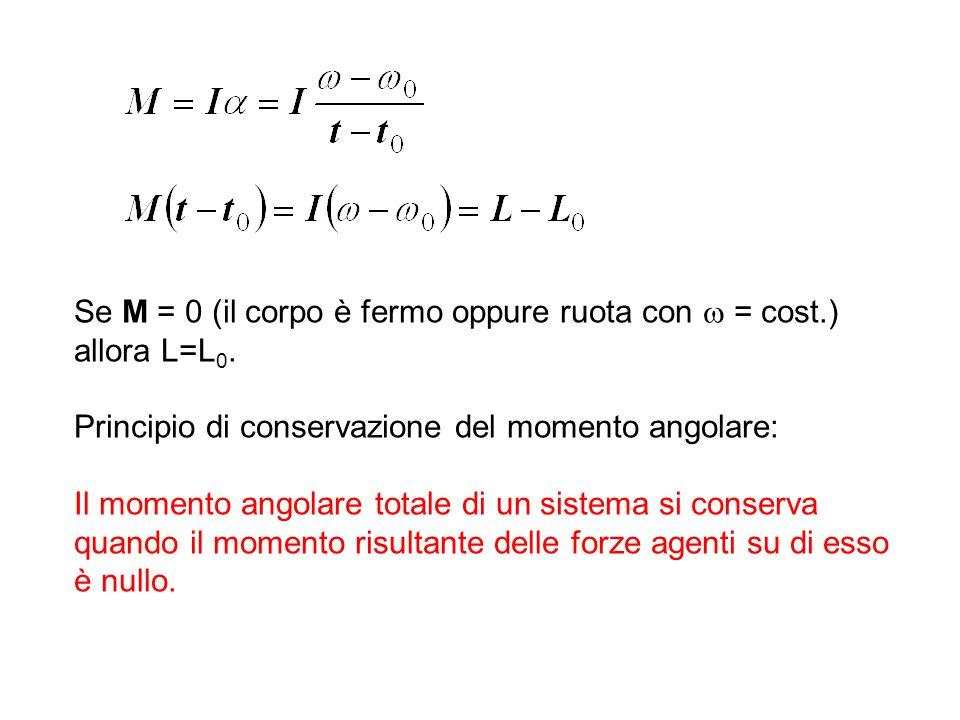 Se M = 0 (il corpo è fermo oppure ruota con w = cost.) allora L=L0.