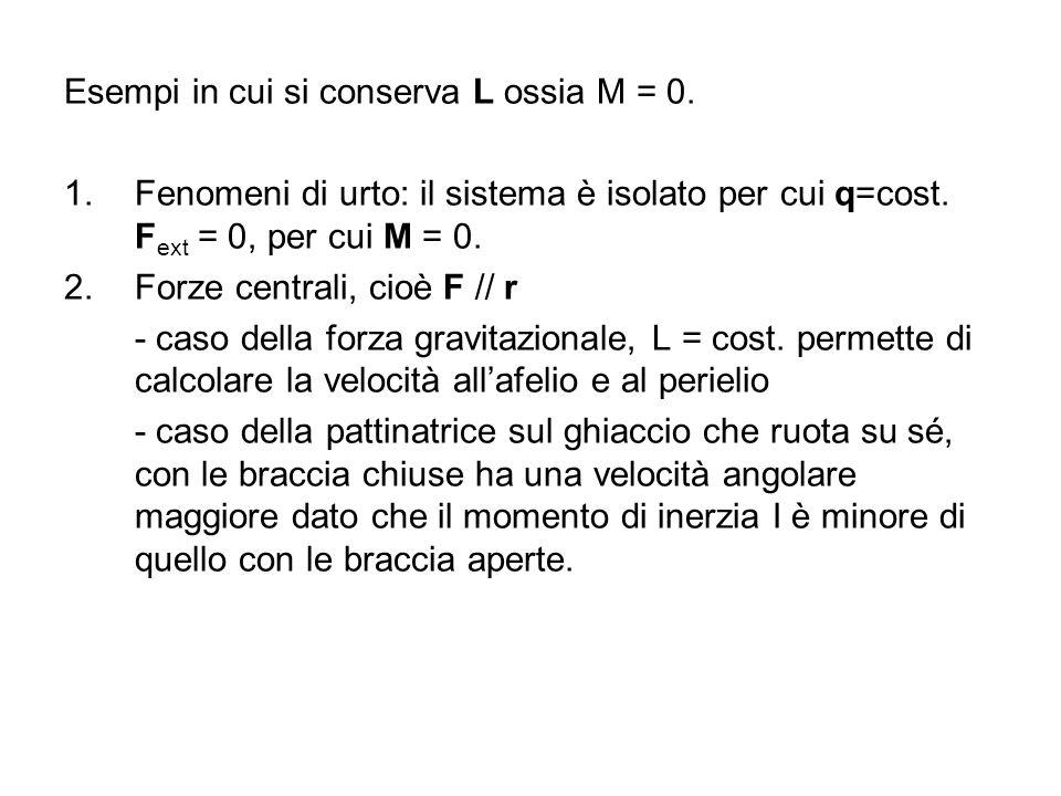 Esempi in cui si conserva L ossia M = 0.