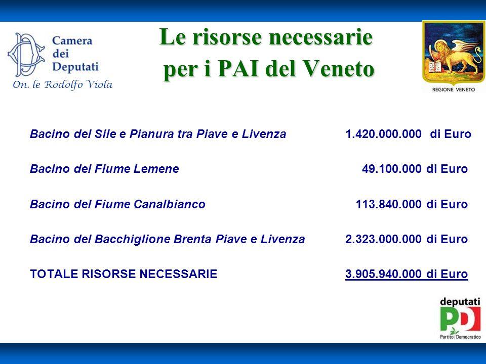 Le risorse necessarie per i PAI del Veneto