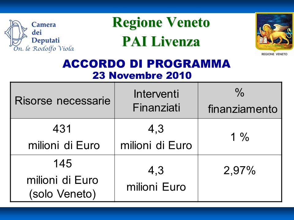 Regione Veneto PAI Livenza