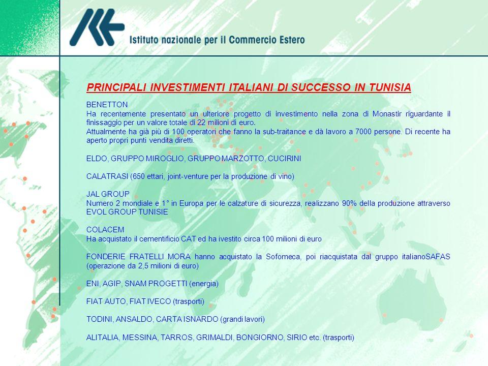 PRINCIPALI INVESTIMENTI ITALIANI DI SUCCESSO IN TUNISIA