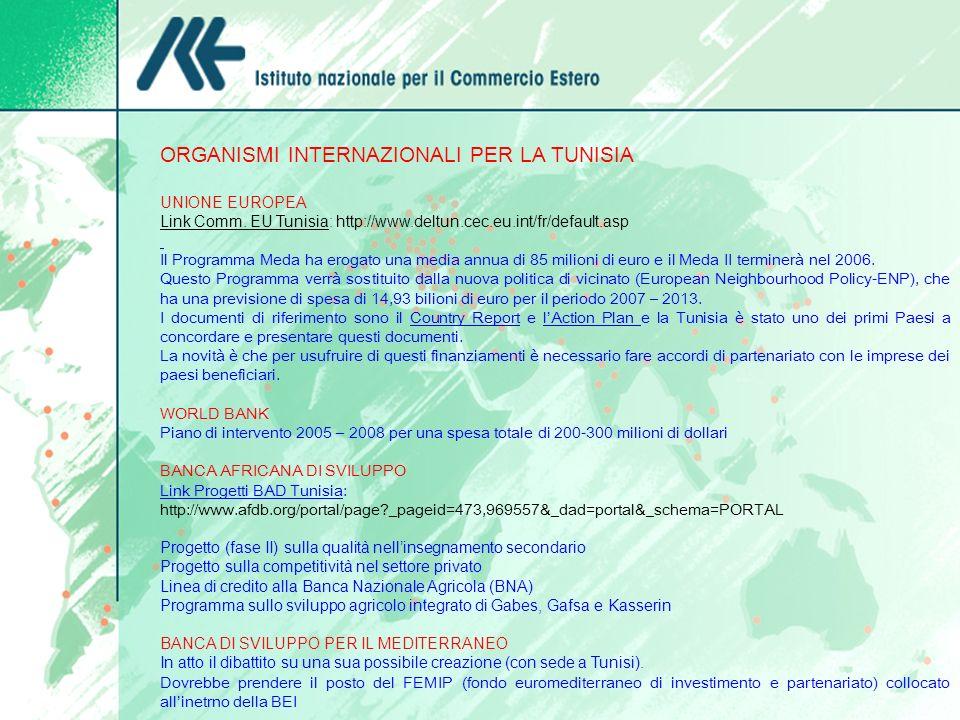 ORGANISMI INTERNAZIONALI PER LA TUNISIA