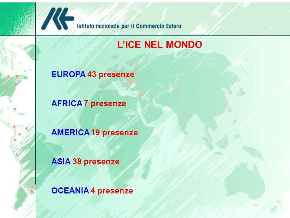 L'ICE NEL MONDO EUROPA 43 presenze AFRICA 7 presenze