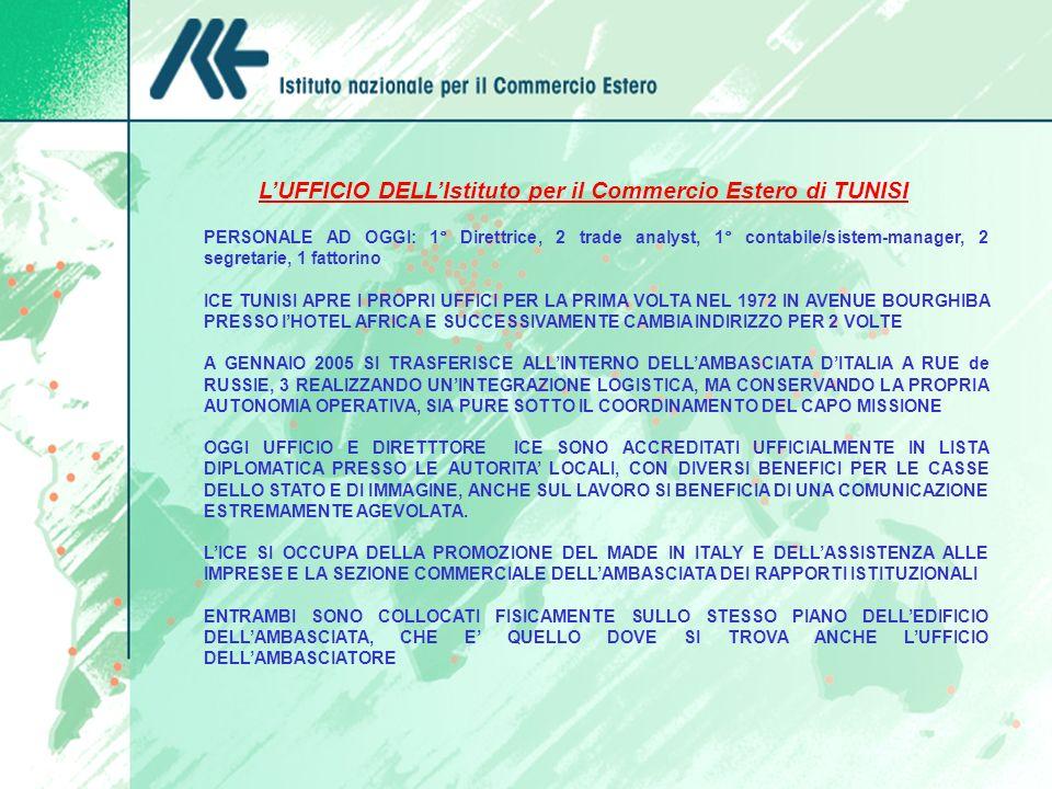 L'UFFICIO DELL'Istituto per il Commercio Estero di TUNISI