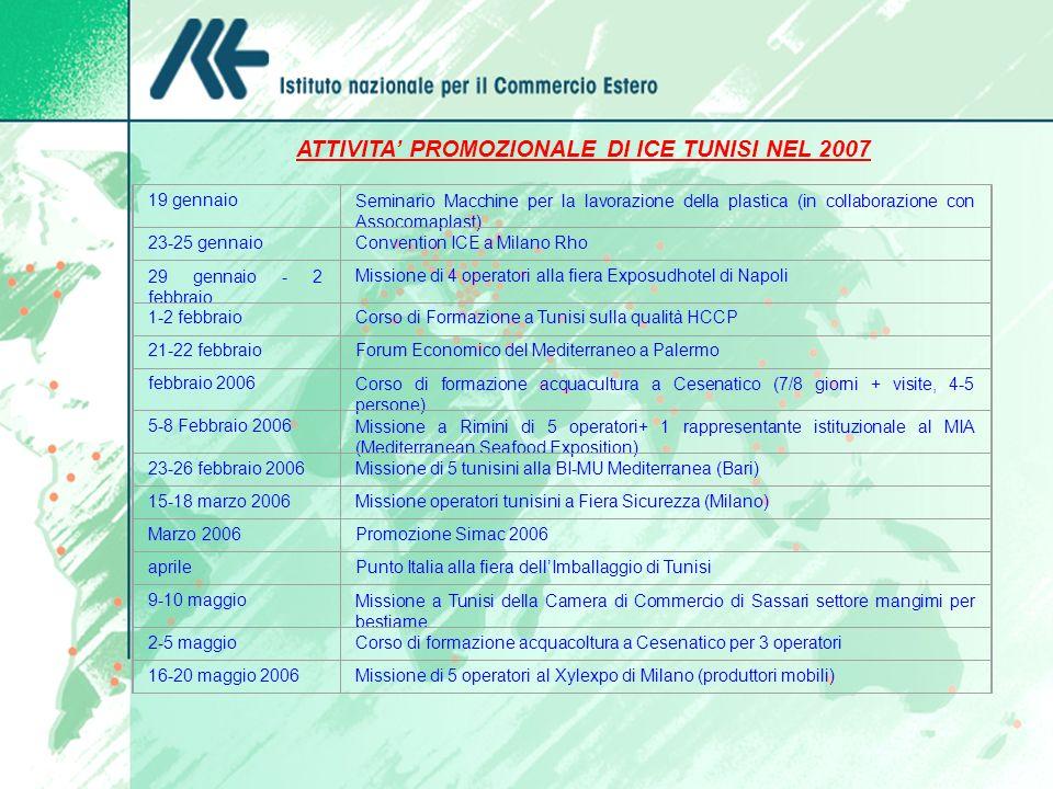 ATTIVITA' PROMOZIONALE DI ICE TUNISI NEL 2007