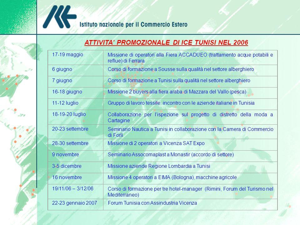 ATTIVITA' PROMOZIONALE DI ICE TUNISI NEL 2006