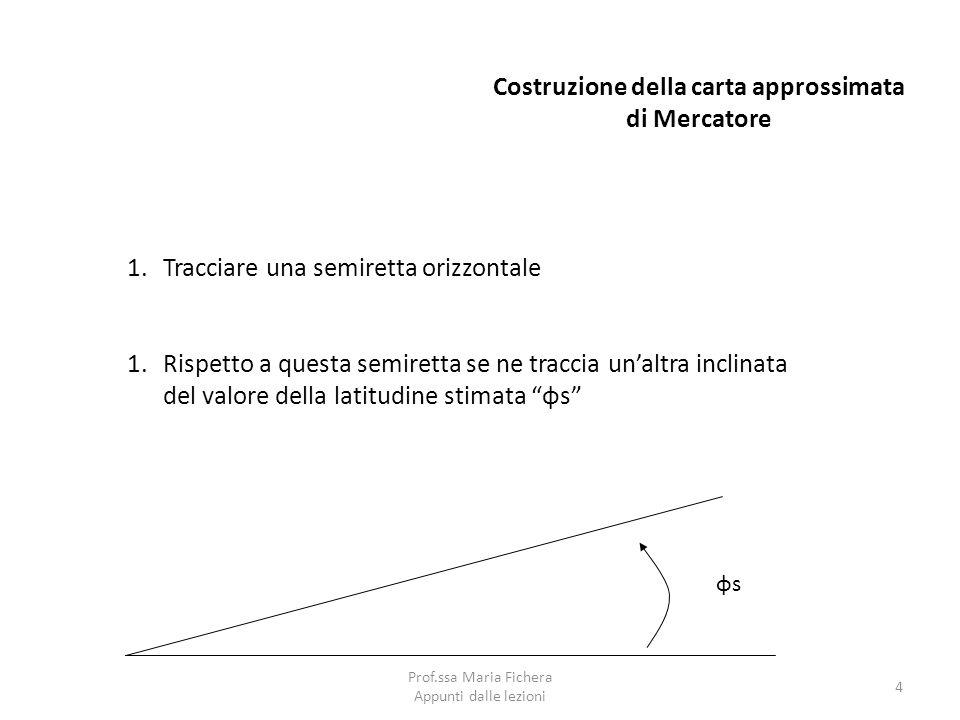 Costruzione della carta approssimata di Mercatore
