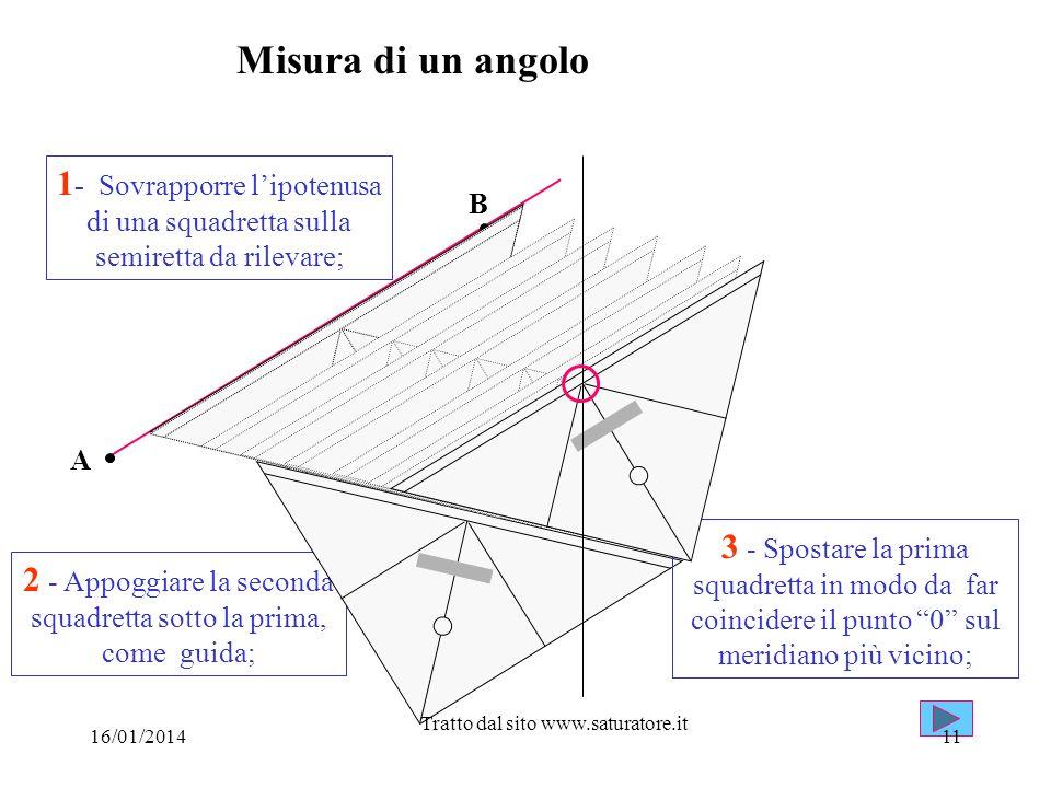 Misura di un angolo 1- Sovrapporre l'ipotenusa di una squadretta sulla semiretta da rilevare; B.