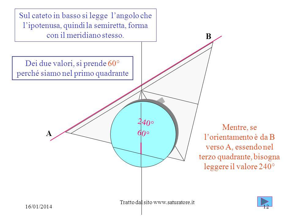 Dei due valori, si prende 60° perché siamo nel primo quadrante