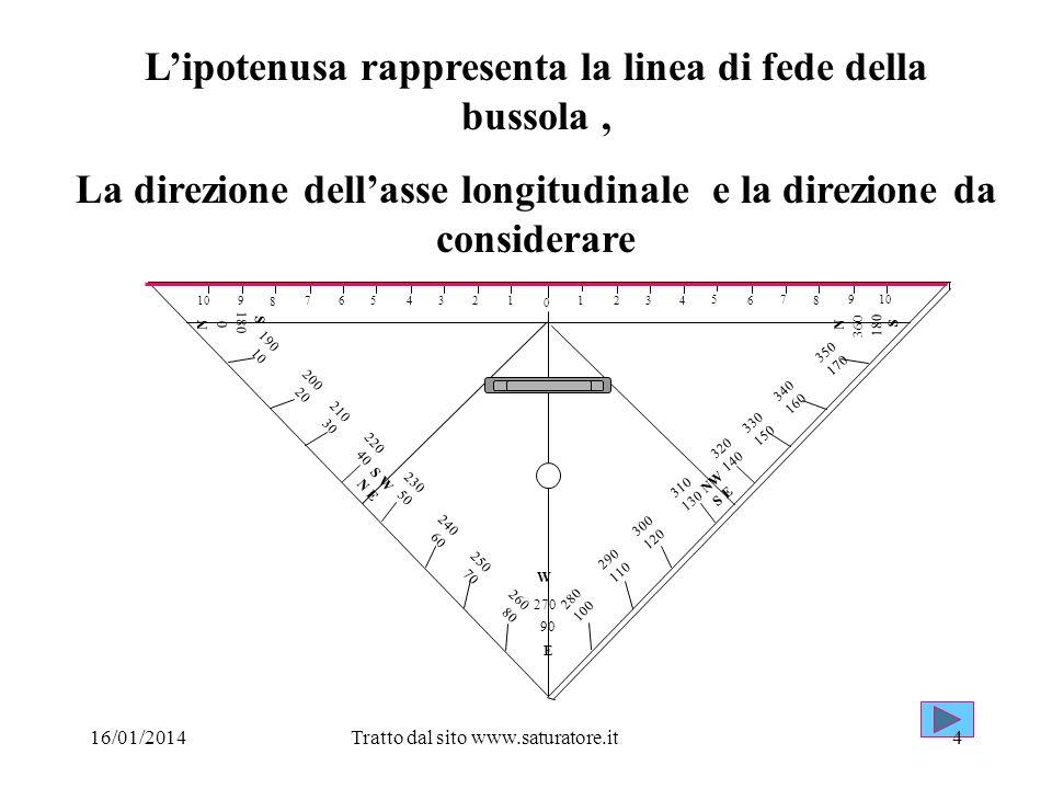 L'ipotenusa rappresenta la linea di fede della bussola ,