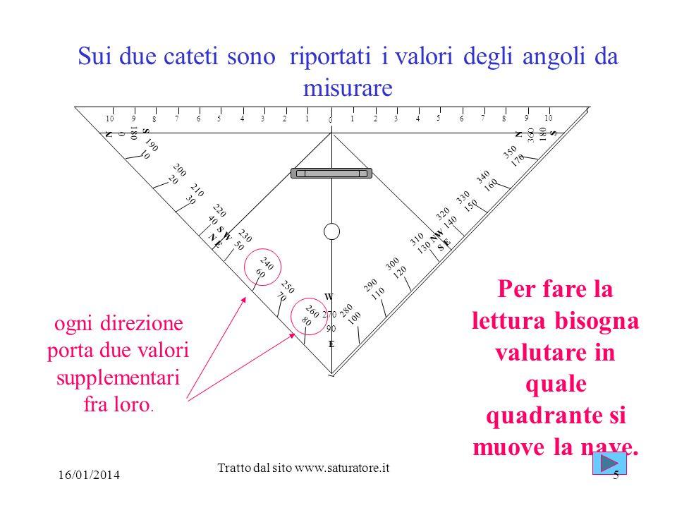 Sui due cateti sono riportati i valori degli angoli da misurare