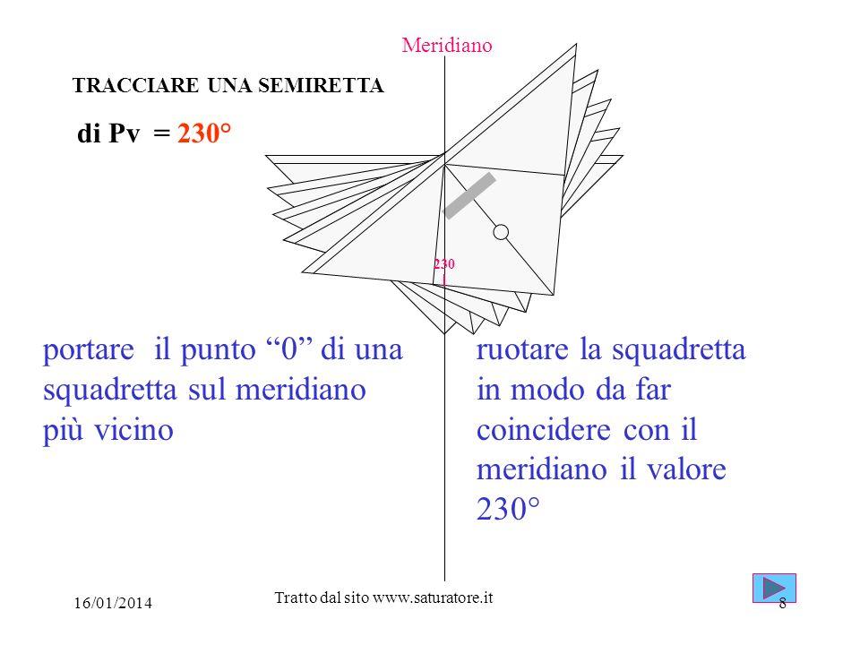 Tratto dal sito www.saturatore.it